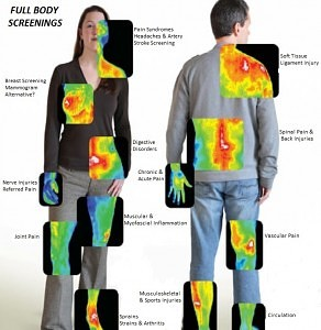 Thermography Full Body Images Holistic Healthcare Natural Medicine Center Lakeland Central Florida